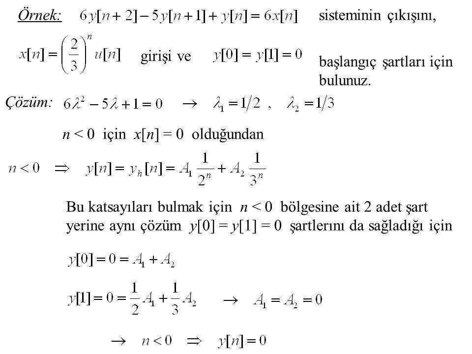Örnek: sisteminin çıkışını, girişi ve. başlangıç şartları için bulunuz. Çözüm: n < 0 için x[n] = 0 olduğundan.